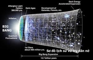 [Image: big-bang-expansion.jpg?w=300&h=194]
