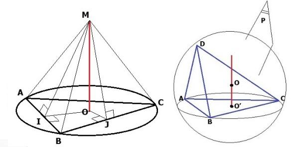 Tetrahedron (2)