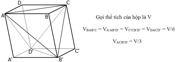Tetrahedron (7)