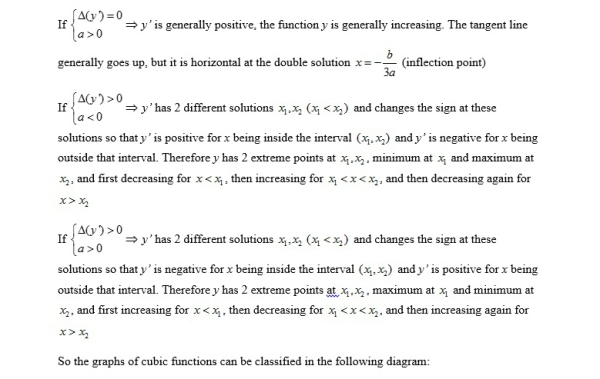 essay on cubic function (2)
